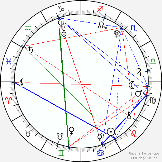 Masam Holden wikipedie wiki 2017, 2018 horoskop