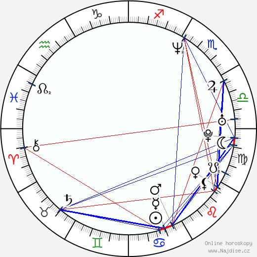 Masashi Yabe wikipedie wiki 2019, 2020 horoskop