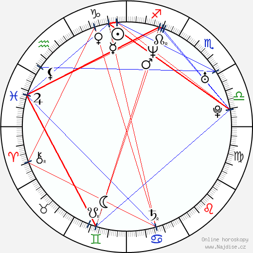 Masi Oka wikipedie wiki 2019, 2020 horoskop