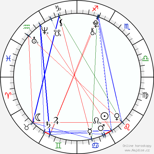 Mason Cook wikipedie wiki 2018, 2019 horoskop