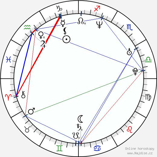 Massimo D'Anolfi wikipedie wiki 2018, 2019 horoskop