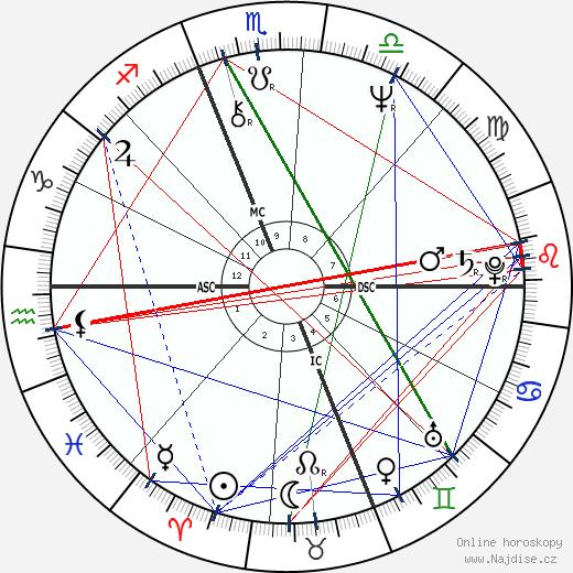 Massimo D'Antona wikipedie wiki 2018, 2019 horoskop