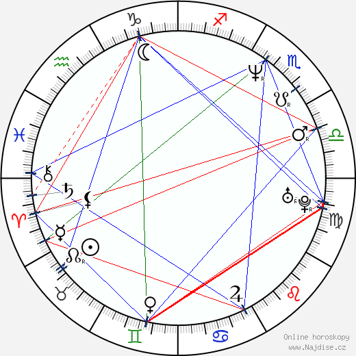Master P wikipedie wiki 2017, 2018 horoskop