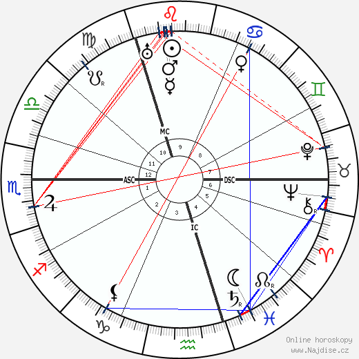 Mata Hari wikipedie wiki 2018, 2019 horoskop