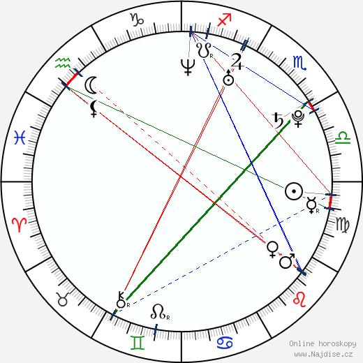 Matěj Stropnický wikipedie wiki 2019, 2020 horoskop