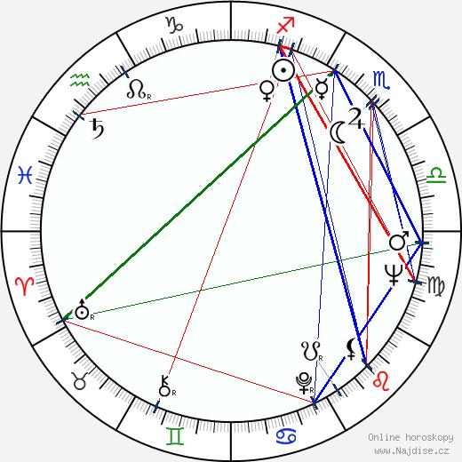 Matjaž Klopčič wikipedie wiki 2019, 2020 horoskop