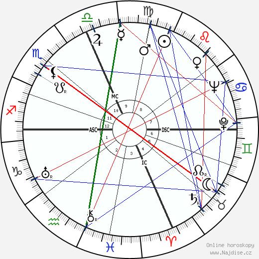 Matka Tereza wikipedie wiki 2018, 2019 horoskop