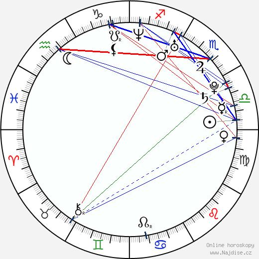 Matt Cohen wikipedie wiki 2017, 2018 horoskop