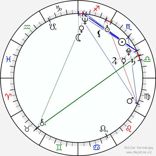 Matt L. Jones wikipedie wiki 2018, 2019 horoskop