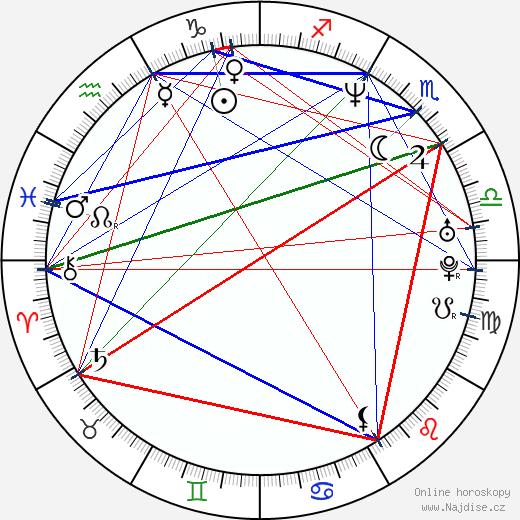 Matt Ross wikipedie wiki 2017, 2018 horoskop