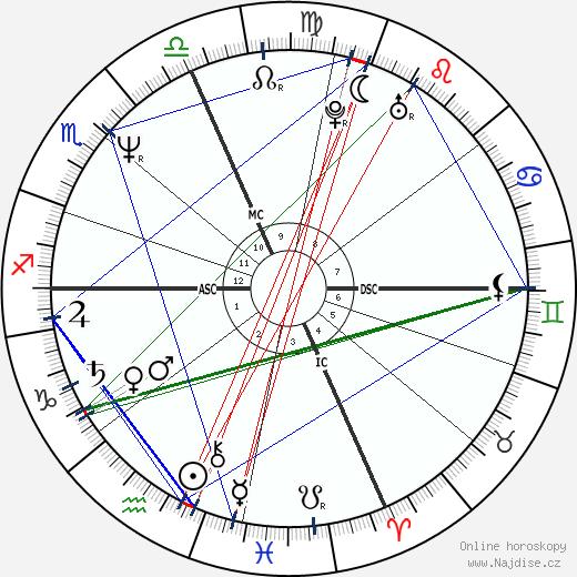 Matt Salinger wikipedie wiki 2018, 2019 horoskop