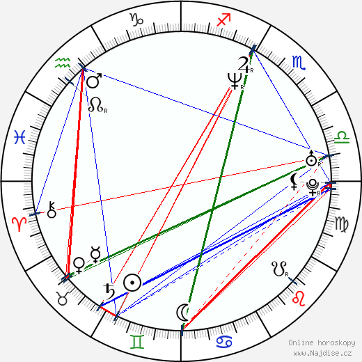 Matt Stone wikipedie wiki 2019, 2020 horoskop