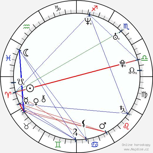 Matthew MacCaull wikipedie wiki 2017, 2018 horoskop