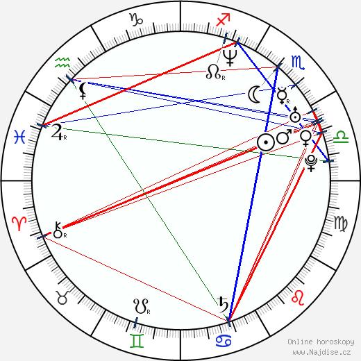 Matthew MacFadyen wikipedie wiki 2019, 2020 horoskop