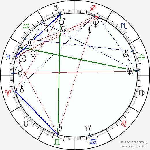 Matthew Marsden wikipedie wiki 2020, 2021 horoskop