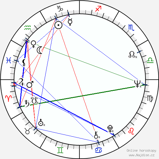 Matthias Habich wikipedie wiki 2018, 2019 horoskop