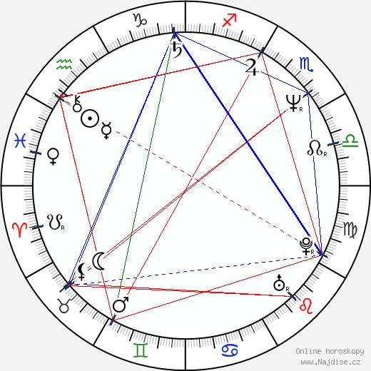 Matthias Hues wikipedie wiki 2018, 2019 horoskop