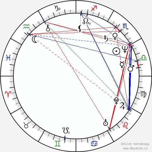 Matthias Jabs wikipedie wiki 2018, 2019 horoskop