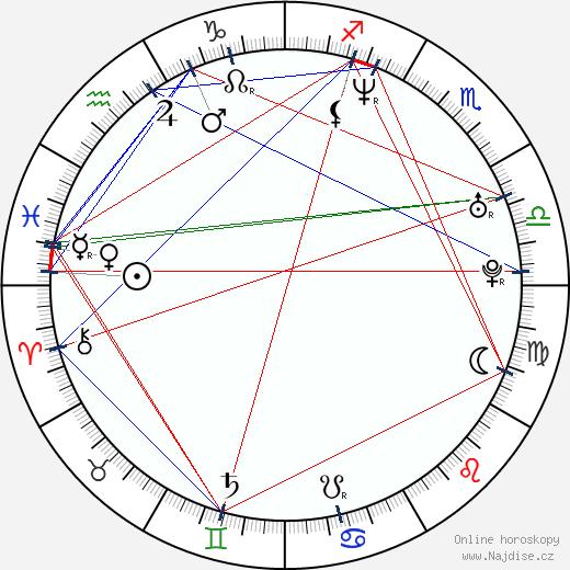 Matthias Uhle wikipedie wiki 2018, 2019 horoskop