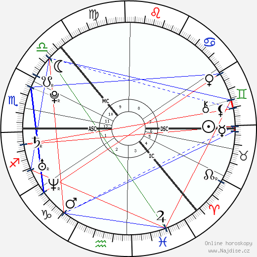 Matti Juhani Saari wikipedie wiki 2017, 2018 horoskop