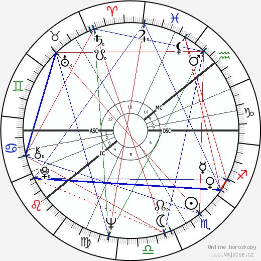 Matti Rag Paananen wikipedie wiki 2019, 2020 horoskop