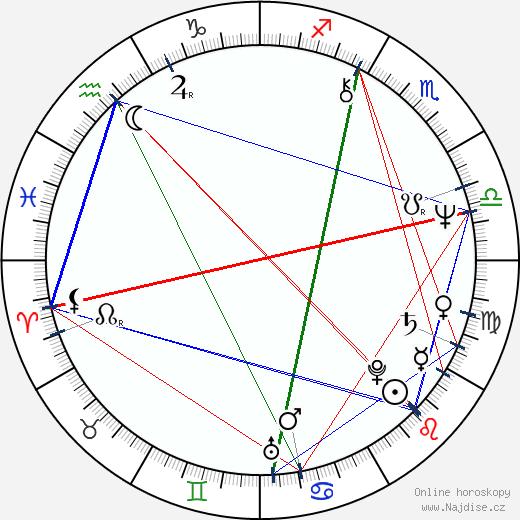 Matti Ruohonen wikipedie wiki 2019, 2020 horoskop