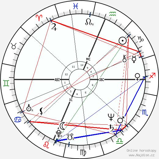 Maureen Dowd wikipedie wiki 2017, 2018 horoskop