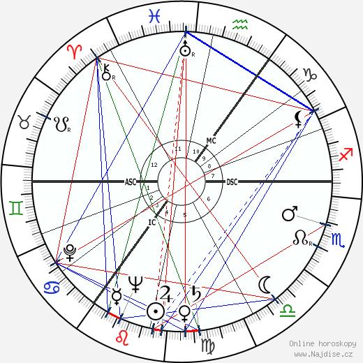 Maureen O'Hara wikipedie wiki 2020, 2021 horoskop