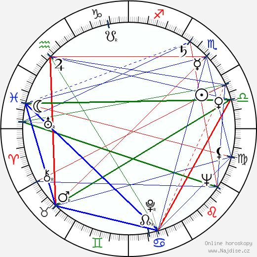 Mauri Jaakkola wikipedie wiki 2017, 2018 horoskop