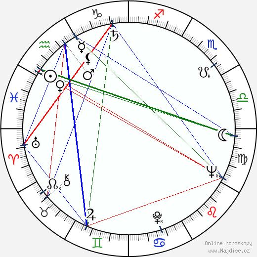 Mauri Laaksonen wikipedie wiki 2018, 2019 horoskop