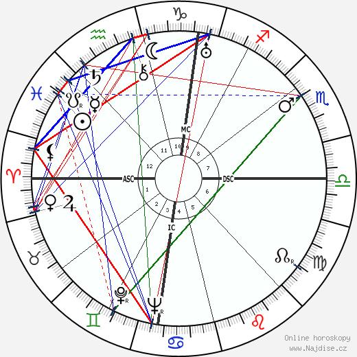 Maurice Bayrou wikipedie wiki 2018, 2019 horoskop
