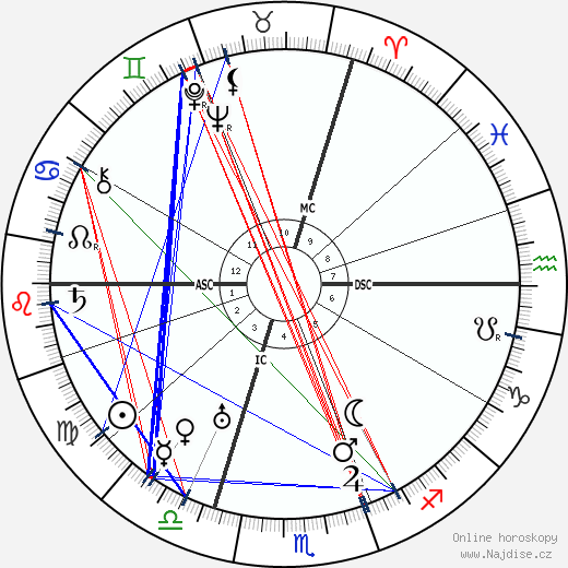 Maurice Chevalier wikipedie wiki 2018, 2019 horoskop