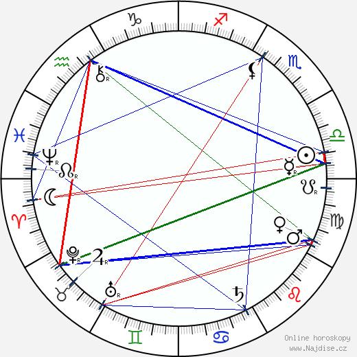 Maurice Desvallières wikipedie wiki 2018, 2019 horoskop