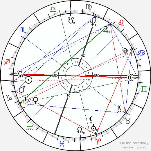 Mauricio Kagel wikipedie wiki 2018, 2019 horoskop