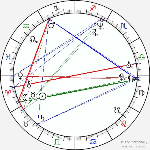 Mauro Pawlowski wikipedie wiki 2018, 2019 horoskop