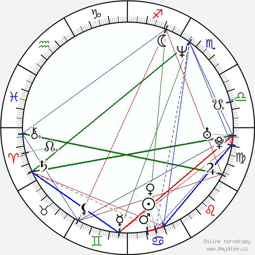 Mauro Urquijo wikipedie wiki 2018, 2019 horoskop