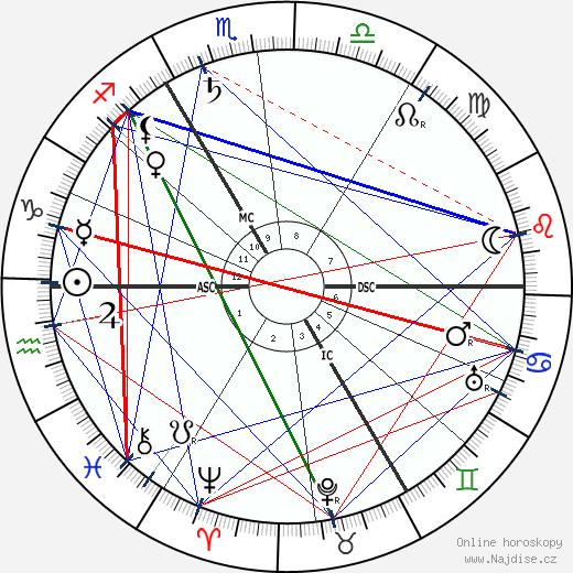 Maxime Weygand wikipedie wiki 2019, 2020 horoskop