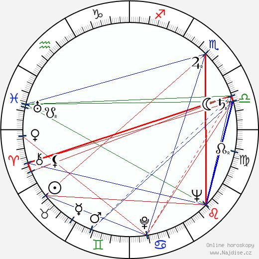 Maxine Audley wikipedie wiki 2018, 2019 horoskop