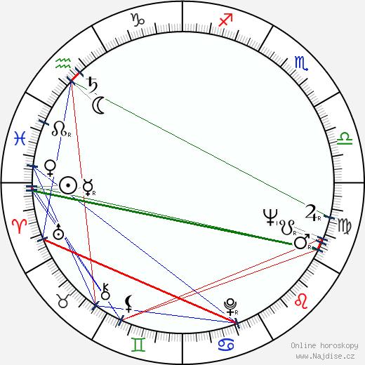 May Britt wikipedie wiki 2017, 2018 horoskop