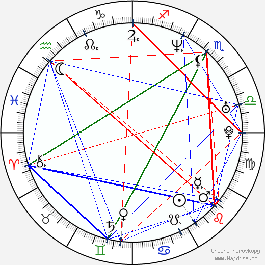 Maya Rudolph wikipedie wiki 2019, 2020 horoskop