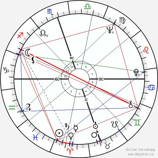 Maynard Jackson wikipedie wiki 2017, 2018 horoskop