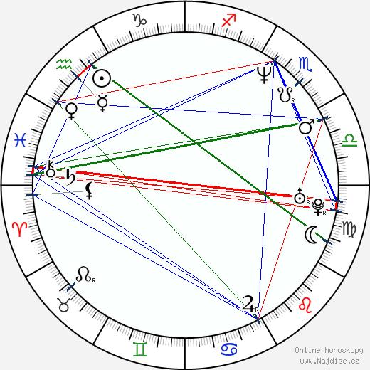 MC Jean Gab'1 wikipedie wiki 2017, 2018 horoskop