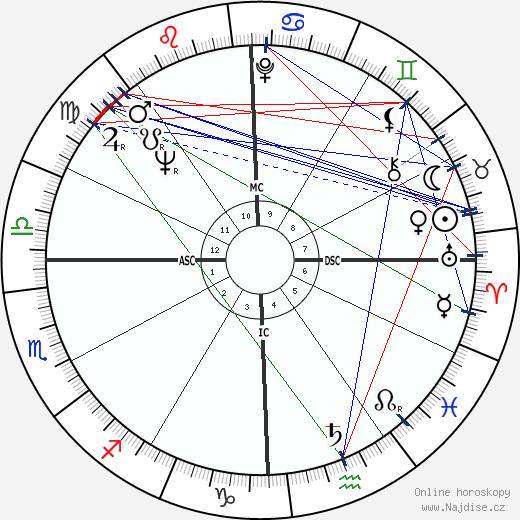 Meadowlark Lemon wikipedie wiki 2020, 2021 horoskop