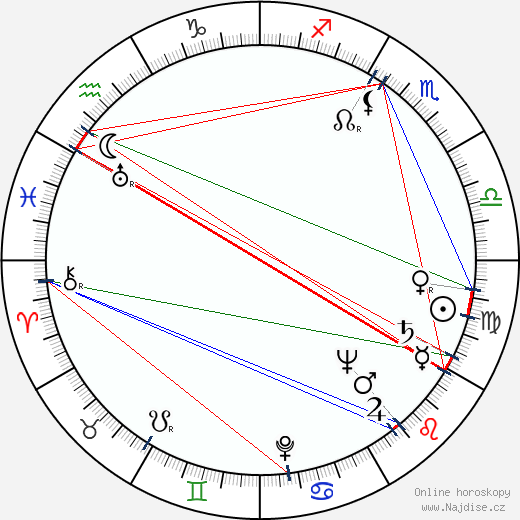Meda Mládková wikipedie wiki 2017, 2018 horoskop