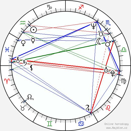 Meg Cabot wikipedie wiki 2018, 2019 horoskop