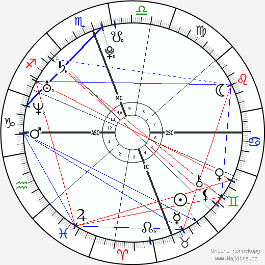 Megan Fox wikipedie wiki 2018, 2019 horoskop