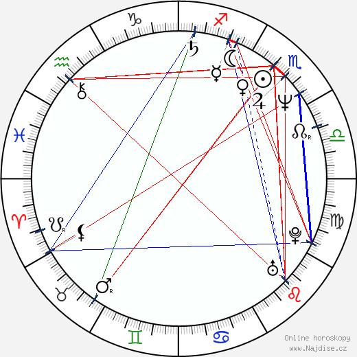 Megan Mullally wikipedie wiki 2020, 2021 horoskop