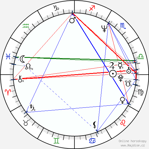 Megan Ward wikipedie wiki 2019, 2020 horoskop
