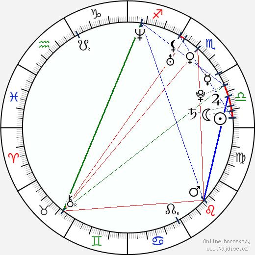 Megumi Kagurazaka wikipedie wiki 2018, 2019 horoskop