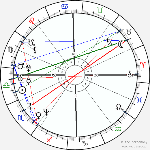 Mehmet Scholl wikipedie wiki 2018, 2019 horoskop